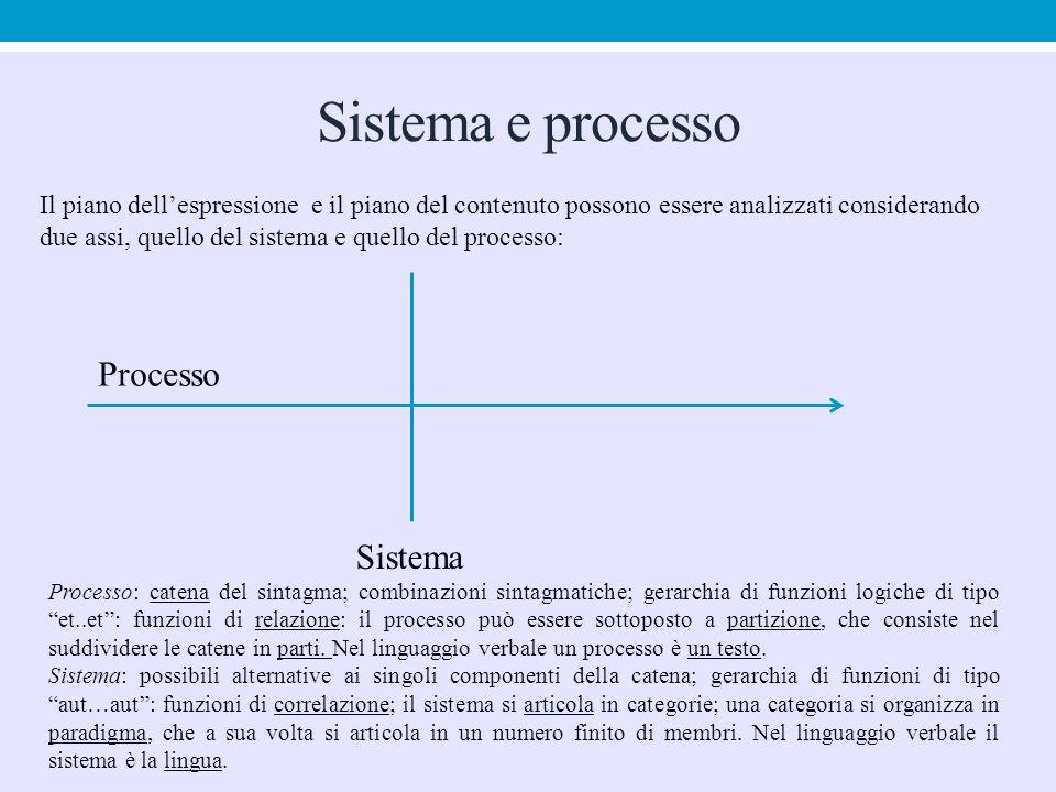 Sistema e processo Il piano dell'espressione e il piano del contenuto possono essere analizzati considerando due assi, quello del sistema e quello del