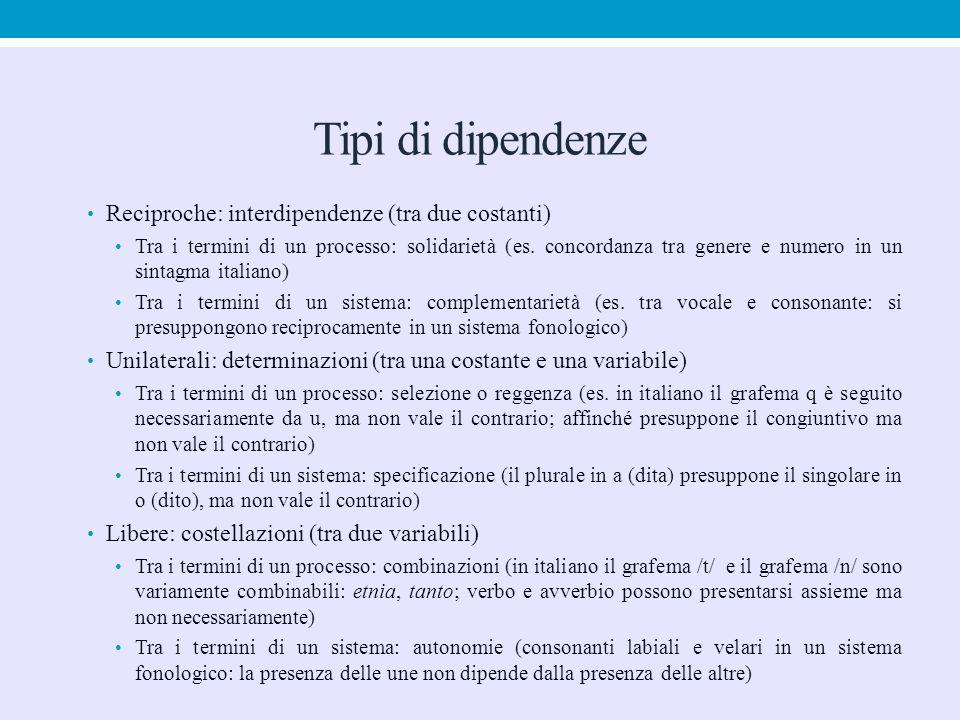 Tipi di dipendenze Reciproche: interdipendenze (tra due costanti) Tra i termini di un processo: solidarietà (es. concordanza tra genere e numero in un