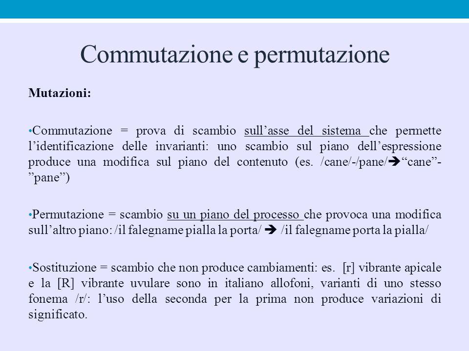 Commutazione e permutazione Mutazioni: Commutazione = prova di scambio sull'asse del sistema che permette l'identificazione delle invarianti: uno scam