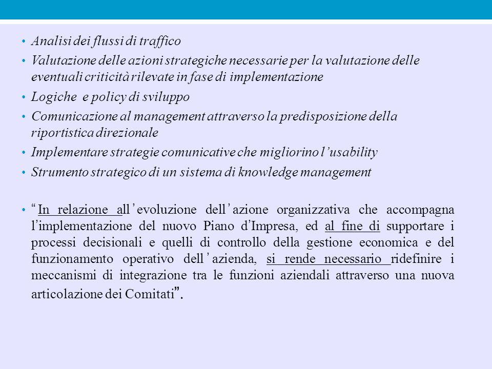 Analisi dei flussi di traffico Valutazione delle azioni strategiche necessarie per la valutazione delle eventuali criticità rilevate in fase di implem