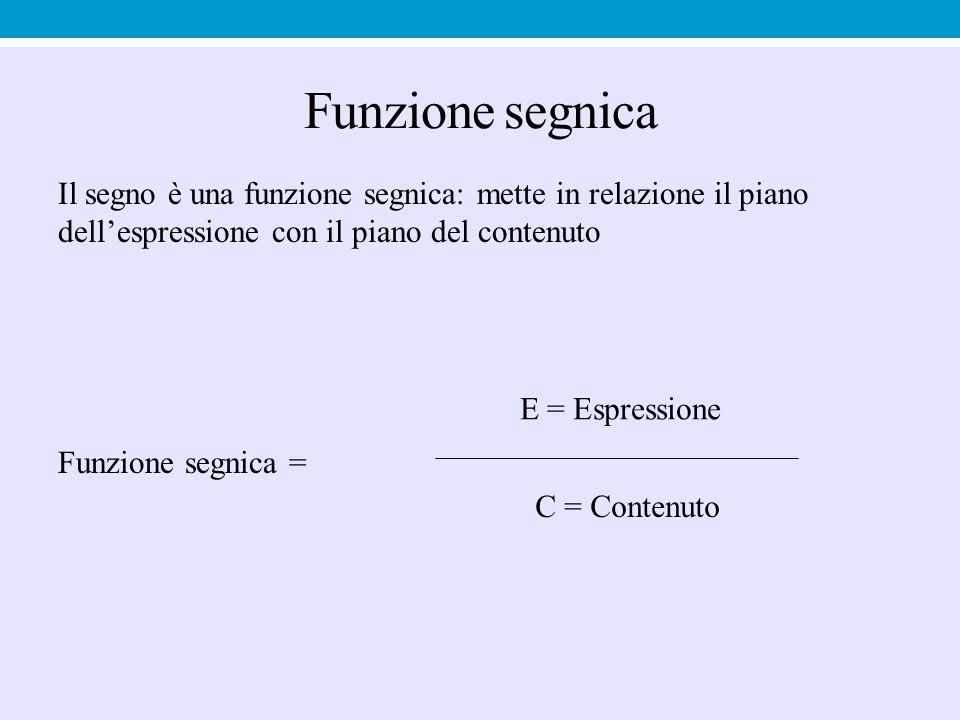 Funzione segnica Il segno è una funzione segnica: mette in relazione il piano dell'espressione con il piano del contenuto Funzione segnica = E = Espre