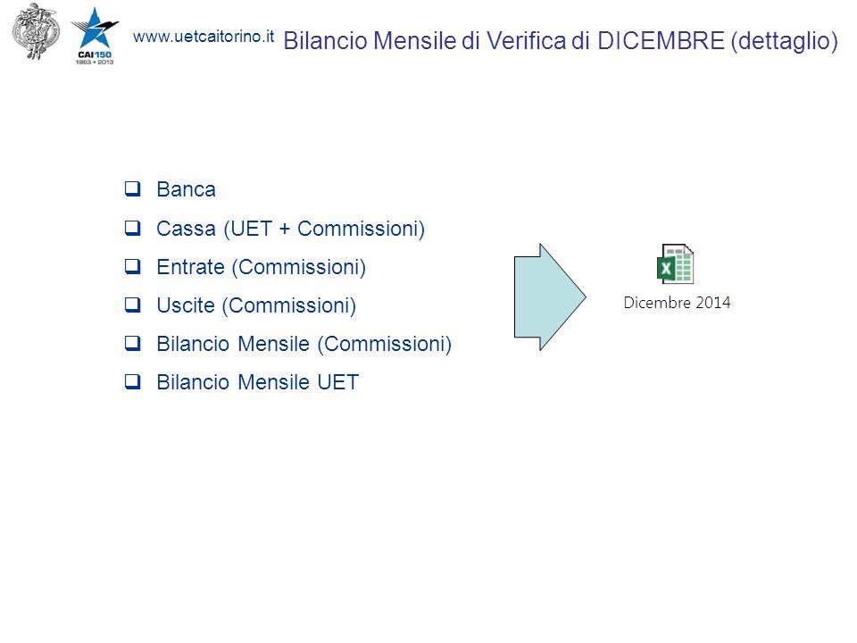 www.uetcaitorino.it Bilancio Mensile di Verifica di DICEMBRE (dettaglio)  Banca  Cassa (UET + Commissioni)  Entrate (Commissioni)  Uscite (Commissioni)  Bilancio Mensile (Commissioni)  Bilancio Mensile UET