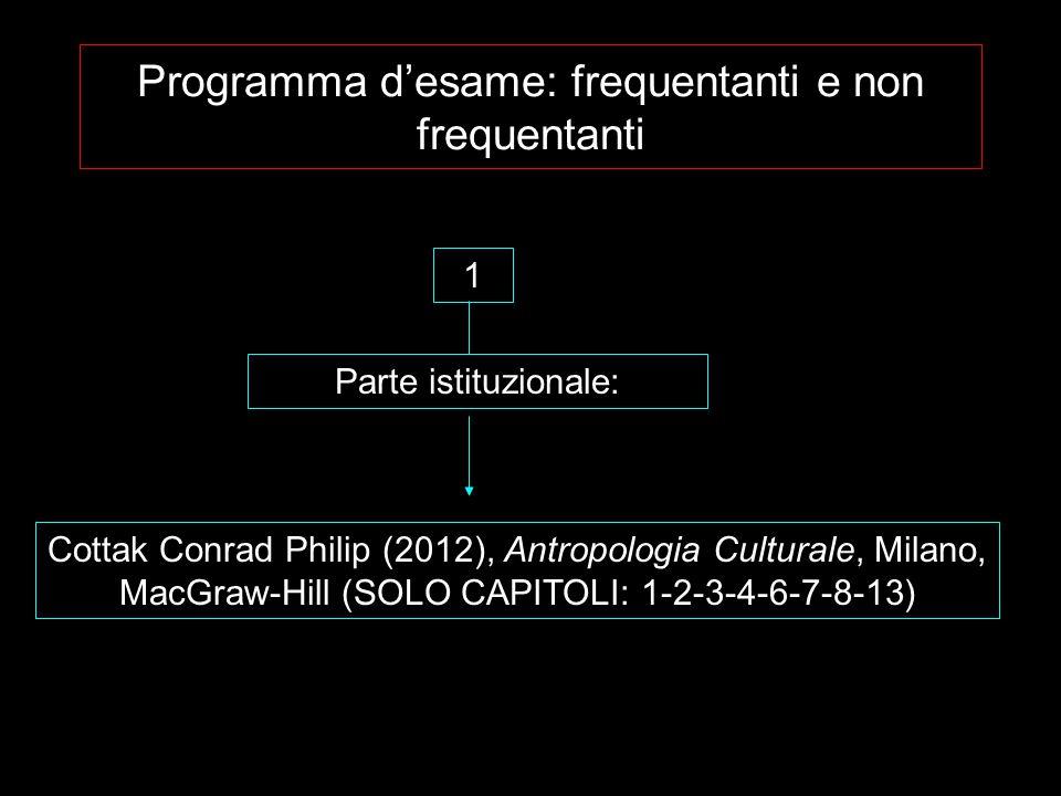 Programma d'esame: frequentanti e non frequentanti 1 Cottak Conrad Philip (2012), Antropologia Culturale, Milano, MacGraw-Hill (SOLO CAPITOLI: 1-2-3-4-6-7-8-13) Parte istituzionale:
