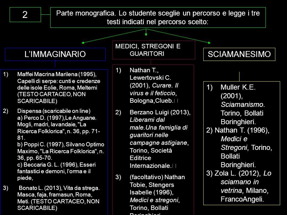 2 Parte monografica. Lo studente sceglie un percorso e legge i tre testi indicati nel percorso scelto: SCIAMANESIMOL'IMMAGINARIO MEDICI, STREGONI E GU
