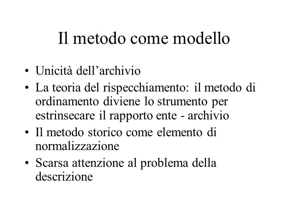 Il metodo come modello Unicità dell'archivio La teoria del rispecchiamento: il metodo di ordinamento diviene lo strumento per estrinsecare il rapporto