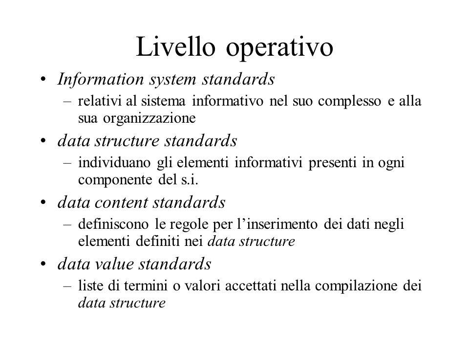 Livello operativo Information system standards –relativi al sistema informativo nel suo complesso e alla sua organizzazione data structure standards –