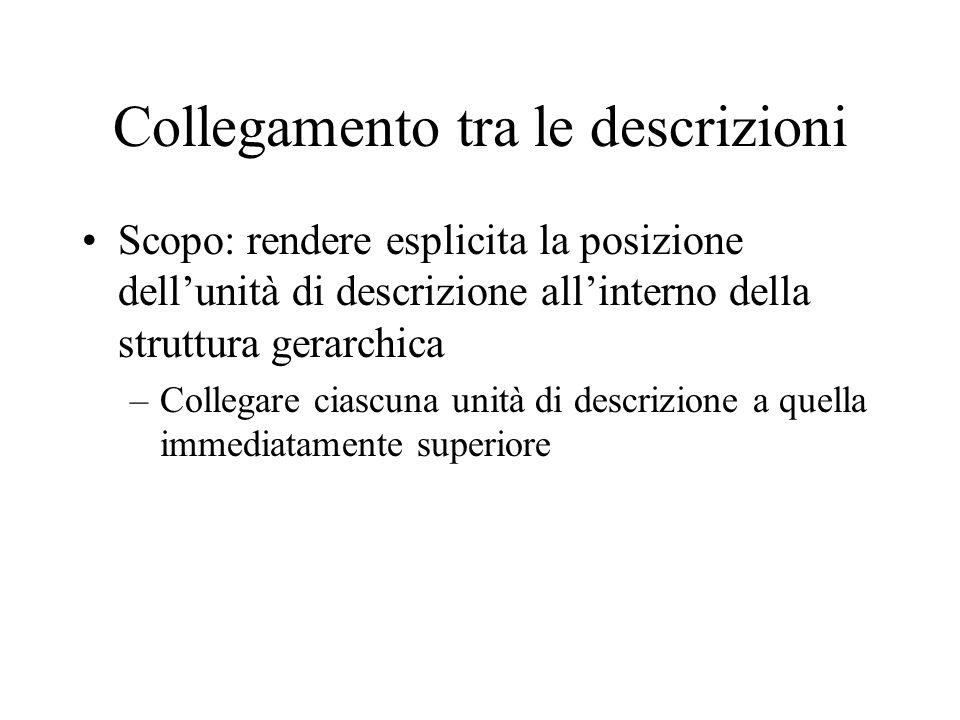 Collegamento tra le descrizioni Scopo: rendere esplicita la posizione dell'unità di descrizione all'interno della struttura gerarchica –Collegare cias