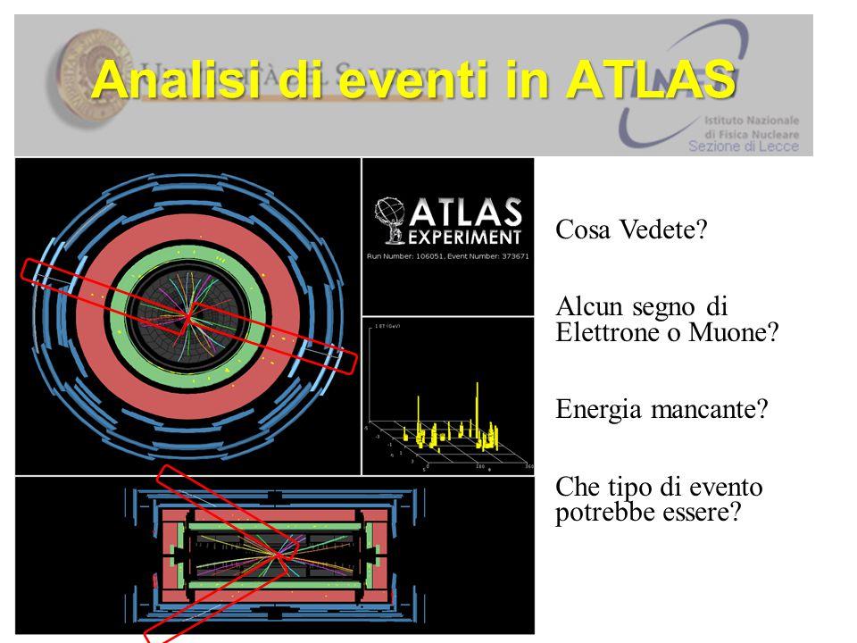 Analisi di eventi in ATLAS Cosa Vedete. Alcun segno di Elettrone o Muone.