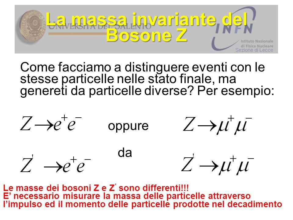 La massa invariante del Bosone Z Come facciamo a distinguere eventi con le stesse particelle nelle stato finale, ma genereti da particelle diverse.