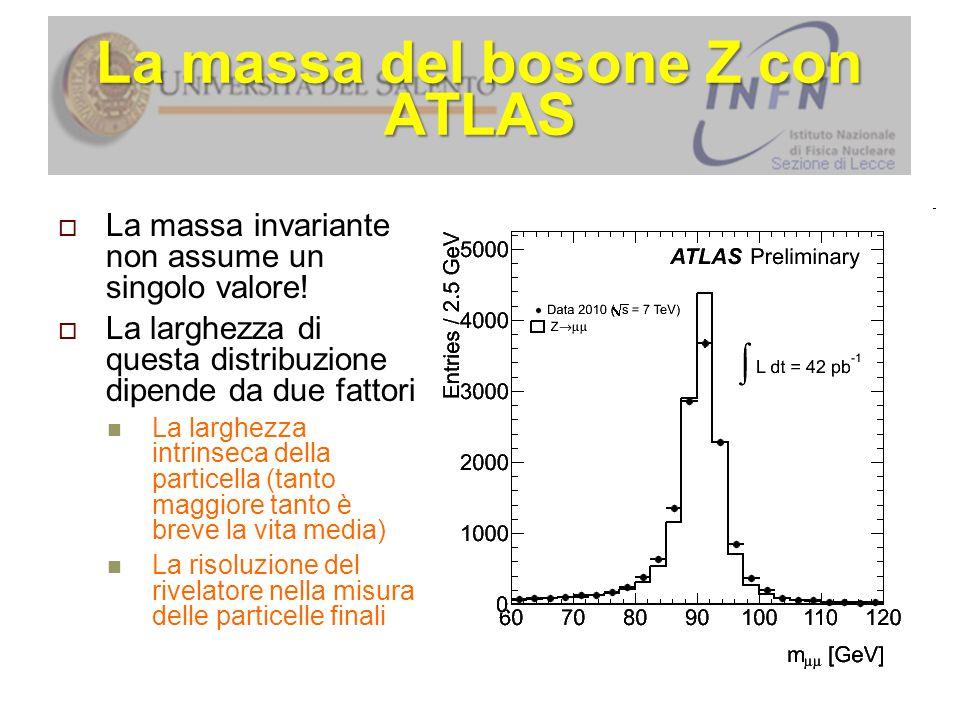 La massa del bosone Z con ATLAS  La massa invariante non assume un singolo valore.