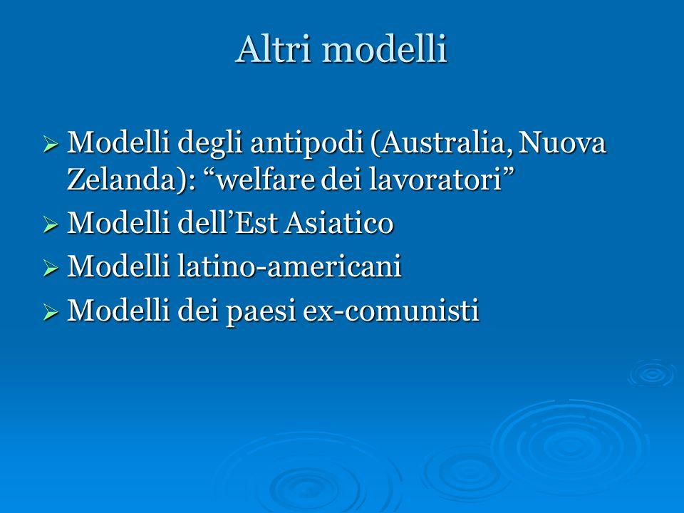 """Altri modelli  Modelli degli antipodi (Australia, Nuova Zelanda): """"welfare dei lavoratori""""  Modelli dell'Est Asiatico  Modelli latino-americani  M"""