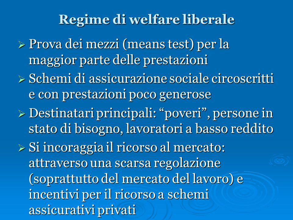Regime di welfare liberale  Prova dei mezzi (means test) per la maggior parte delle prestazioni  Schemi di assicurazione sociale circoscritti e con