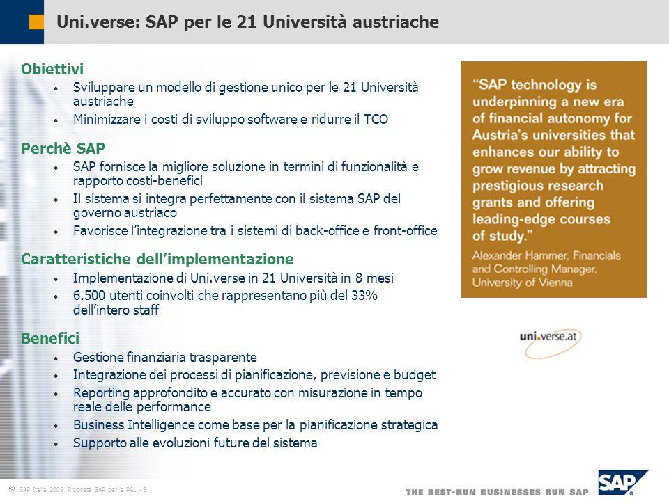  SAP Italia 2005, Proposta SAP per la PAL - 8 Obiettivi Sviluppare un modello di gestione unico per le 21 Università austriache Minimizzare i costi di sviluppo software e ridurre il TCO Perchè SAP SAP fornisce la migliore soluzione in termini di funzionalità e rapporto costi-benefici Il sistema si integra perfettamente con il sistema SAP del governo austriaco Favorisce l'integrazione tra i sistemi di back-office e front-office Caratteristiche dell'implementazione Implementazione di Uni.verse in 21 Università in 8 mesi 6.500 utenti coinvolti che rappresentano più del 33% dell'intero staff Benefici Gestione finanziaria trasparente Integrazione dei processi di pianificazione, previsione e budget Reporting approfondito e accurato con misurazione in tempo reale delle performance Business Intelligence come base per la pianificazione strategica Supporto alle evoluzioni future del sistema Uni.verse: SAP per le 21 Università austriache
