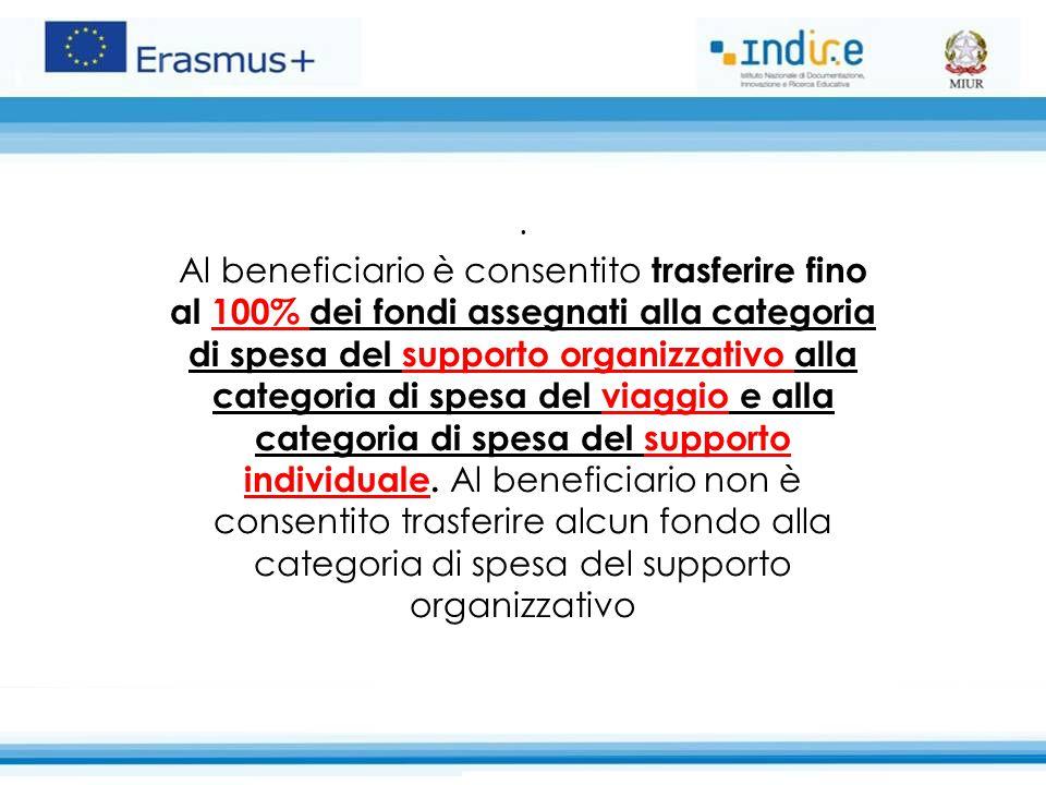 . Al beneficiario è consentito trasferire fino al 100% dei fondi assegnati alla categoria di spesa del supporto organizzativo alla categoria di spesa