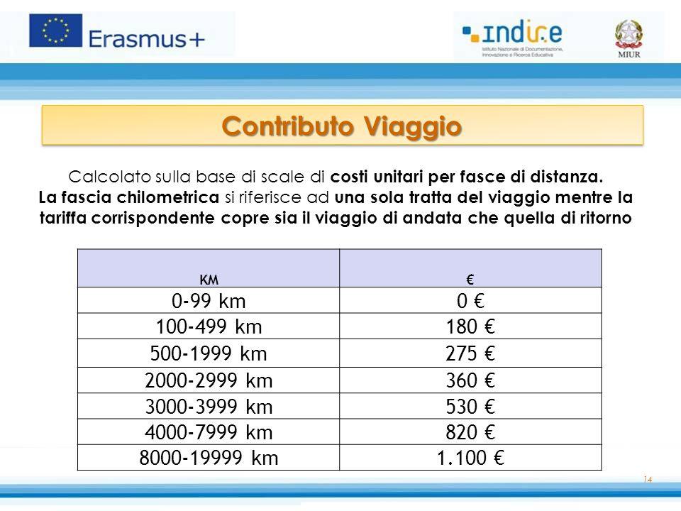14 Calcolato sulla base di scale di costi unitari per fasce di distanza. La fascia chilometrica si riferisce ad una sola tratta del viaggio mentre la