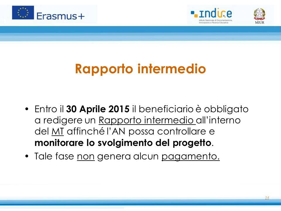 Rapporto intermedio Entro il 30 Aprile 2015 il beneficiario è obbligato a redigere un Rapporto intermedio all'interno del MT affinché l'AN possa contr
