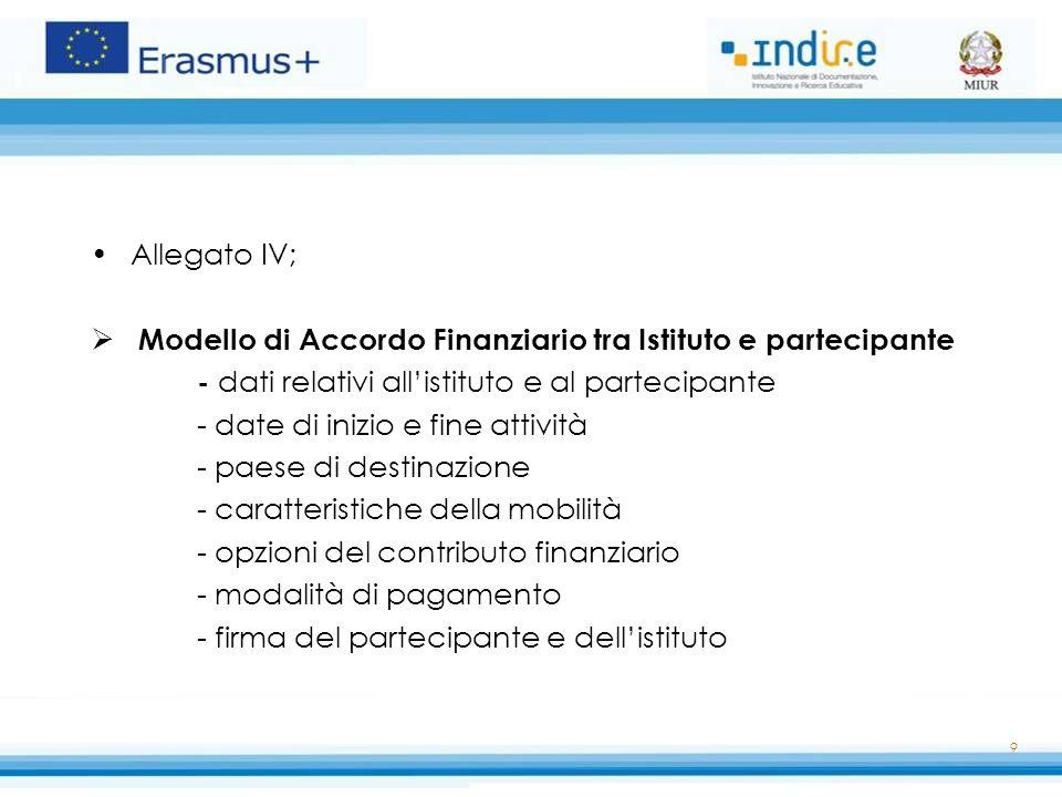 Allegato IV;  Modello di Accordo Finanziario tra Istituto e partecipante - dati relativi all'istituto e al partecipante - date di inizio e fine attiv