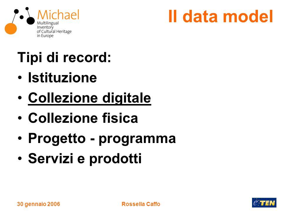 30 gennaio 2006Rossella Caffo Tipi di record: Istituzione Collezione digitale Collezione fisica Progetto - programma Servizi e prodotti Il data model