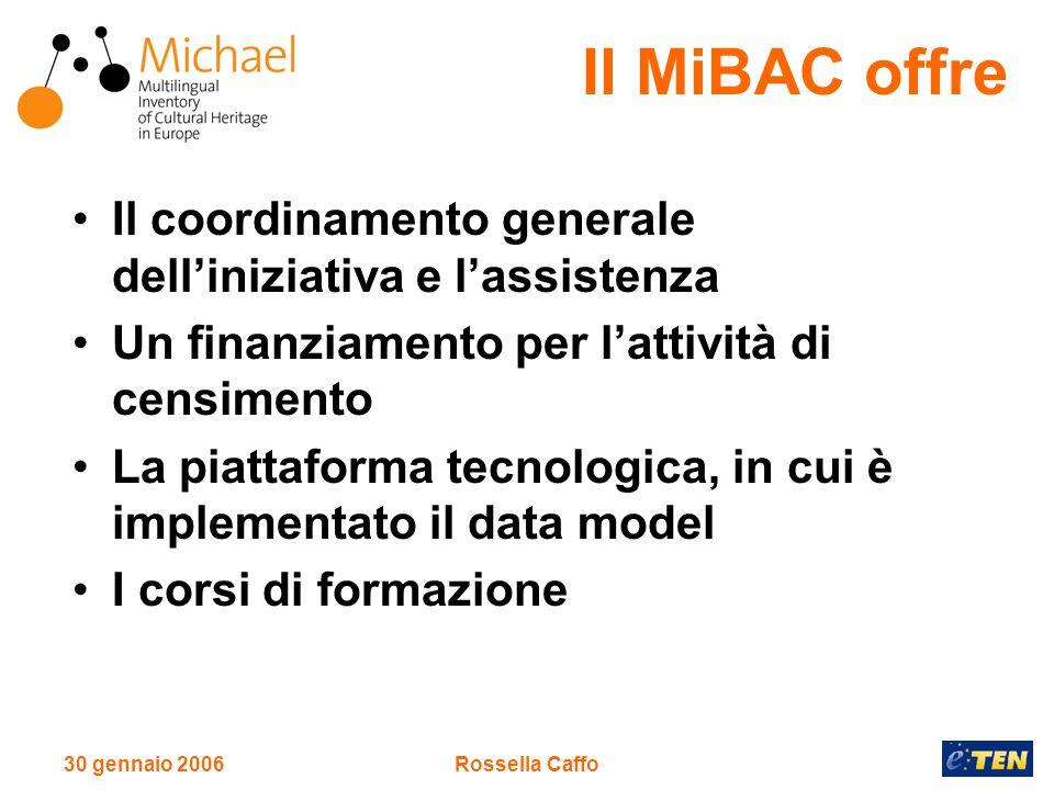 30 gennaio 2006Rossella Caffo Il MiBAC offre Il coordinamento generale dell'iniziativa e l'assistenza Un finanziamento per l'attività di censimento La piattaforma tecnologica, in cui è implementato il data model I corsi di formazione