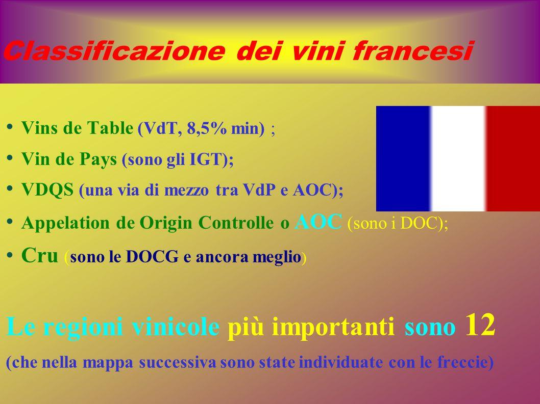 Classificazione dei vini francesi Vins de Table (VdT, 8,5% min) ; Vin de Pays (sono gli IGT); VDQS (una via di mezzo tra VdP e AOC); Appelation de Ori