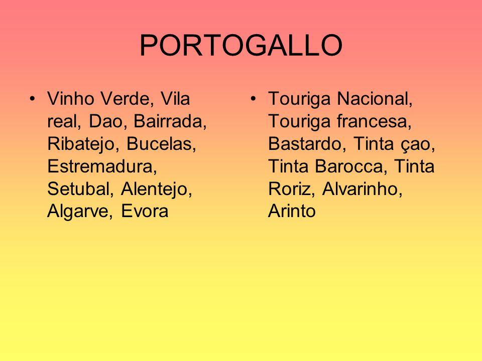 PORTOGALLO Vinho Verde, Vila real, Dao, Bairrada, Ribatejo, Bucelas, Estremadura, Setubal, Alentejo, Algarve, Evora Touriga Nacional, Touriga francesa