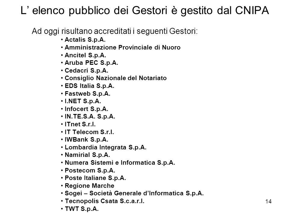 14 L' elenco pubblico dei Gestori è gestito dal CNIPA Ad oggi risultano accreditati i seguenti Gestori: Actalis S.p.A.