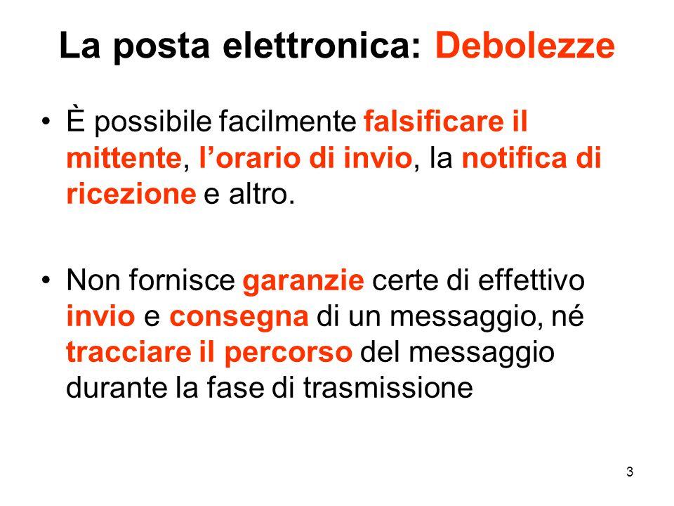 3 È possibile facilmente falsificare il mittente, l'orario di invio, la notifica di ricezione e altro.