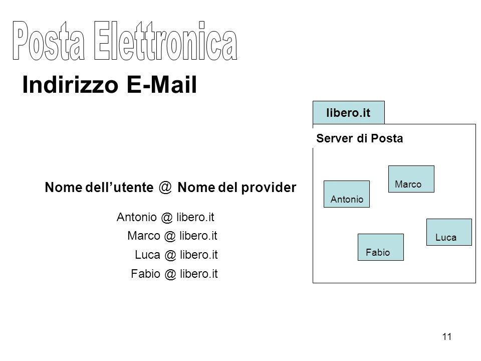 11 Indirizzo E-Mail Server di Posta AntonioMarcoFabioLuca libero.it Nome dell'utente @ Nome del provider Antonio @ libero.it Marco @ libero.it Luca @