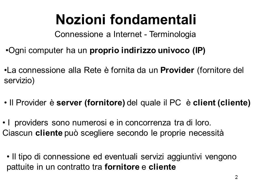 2 Nozioni fondamentali Connessione a Internet - Terminologia Ogni computer ha un proprio indirizzo univoco (IP) La connessione alla Rete è fornita da