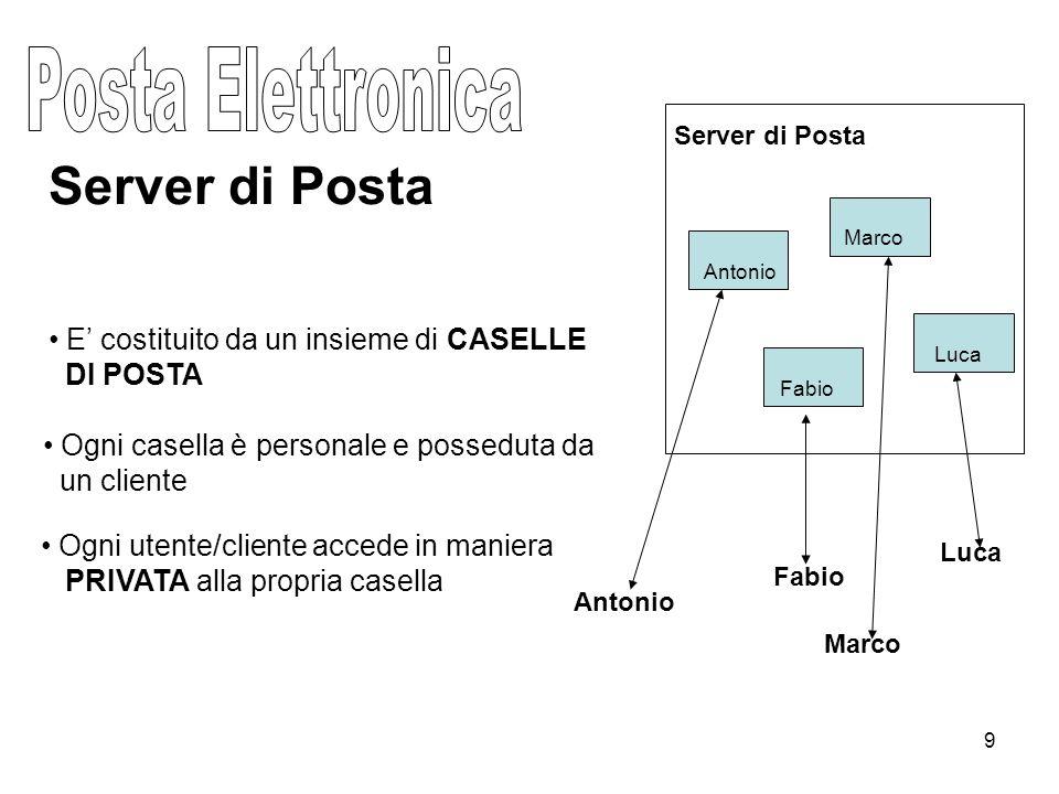 9 Server di Posta AntonioMarcoFabioLuca E' costituito da un insieme di CASELLE DI POSTA Ogni casella è personale e posseduta da un cliente Ogni utente