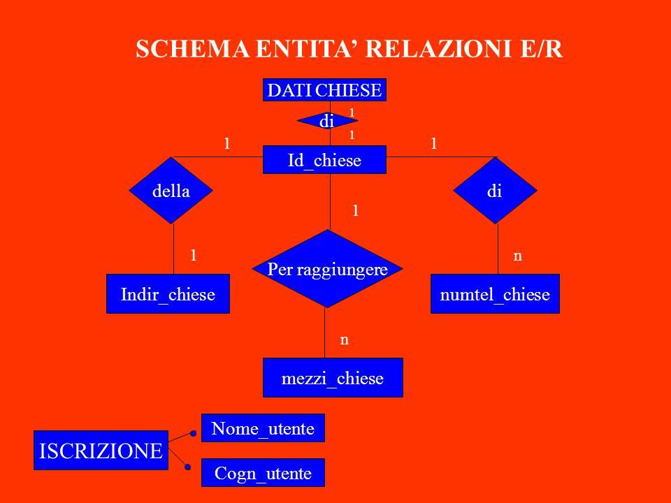 HOME PAGE SITO CHIESE DI ROMA HOME STILE CHIESE STILE BAROCCO STILE RINASCIMENTO STILE MEDIEVALE STILE 700/800 BREVE E CONCISA DESCRIZIONE DEL SITO WEB IN QUESTIONE: CHIESE DI ROMA -------------------------------- 1 BARRA DEI PULSANTI PRESENTE IN QUASI TUTTE LE PAGINE WEB LINK VARIE SESSIONI SERVIZIISCRIVITIHELPMAIL