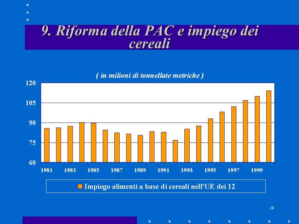 10 9. Riforma della PAC e impiego dei cereali