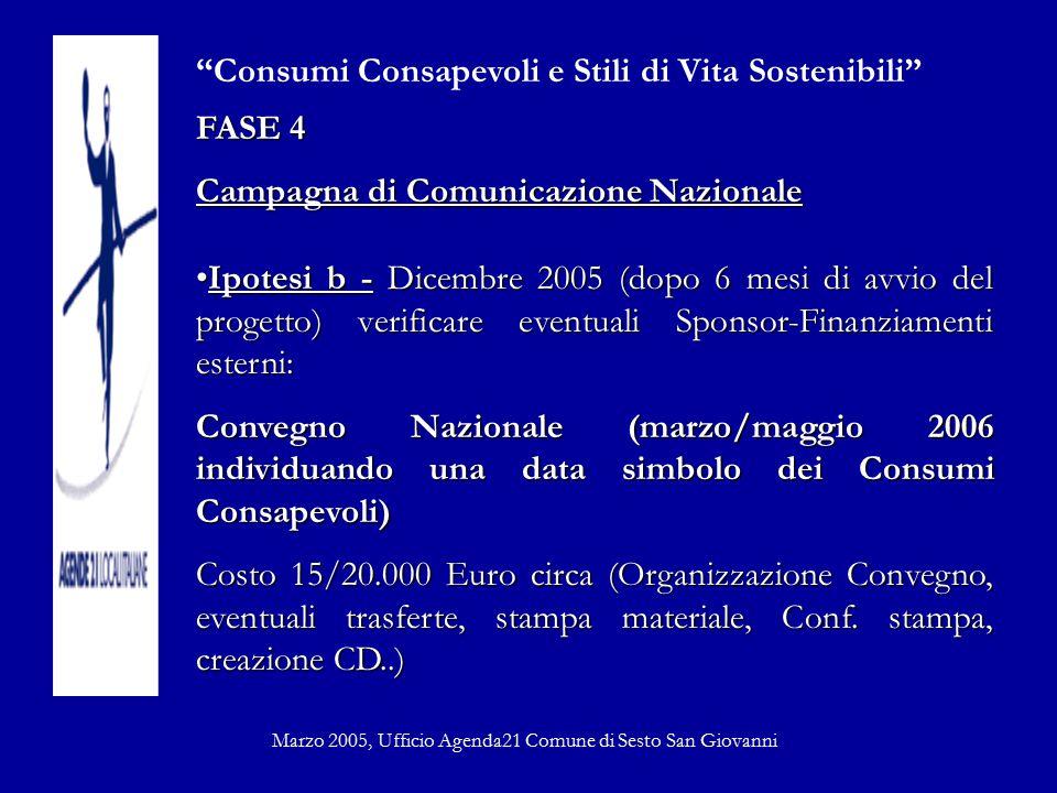 Consumi Consapevoli e Stili di Vita Sostenibili FASE 4 Campagna di Comunicazione Nazionale Ipotesi b - Dicembre 2005 (dopo 6 mesi di avvio del progetto) verificare eventuali Sponsor-Finanziamenti esterni:Ipotesi b - Dicembre 2005 (dopo 6 mesi di avvio del progetto) verificare eventuali Sponsor-Finanziamenti esterni: Convegno Nazionale (marzo/maggio 2006 individuando una data simbolo dei Consumi Consapevoli) Costo 15/20.000 Euro circa (Organizzazione Convegno, eventuali trasferte, stampa materiale, Conf.
