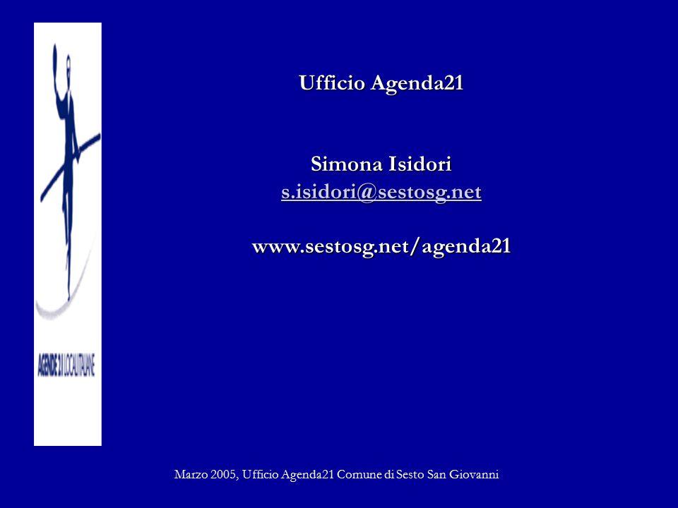 Ufficio Agenda21 Simona Isidori s.isidori@sestosg.net www.sestosg.net/agenda21 Marzo 2005, Ufficio Agenda21 Comune di Sesto San Giovanni