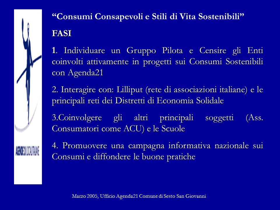 """""""Consumi Consapevoli e Stili di Vita Sostenibili""""FASI 1. Individuare un Gruppo Pilota e Censire gli Enti coinvolti attivamente in progetti sui Consumi"""