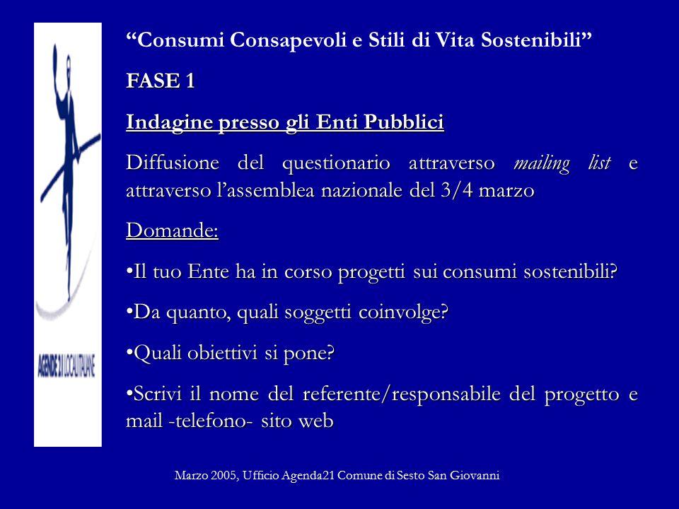 """""""Consumi Consapevoli e Stili di Vita Sostenibili"""" FASE 1 Indagine presso gli Enti Pubblici Diffusione del questionario attraverso mailing list e attra"""