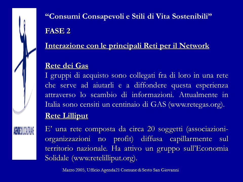 Consumi Consapevoli e Stili di Vita Sostenibili FASE 2 Interazione con le principali Reti per il Network Rete dei Gas I gruppi di acquisto sono collegati fra di loro in una rete che serve ad aiutarli e a diffondere questa esperienza attraverso lo scambio di informazioni.