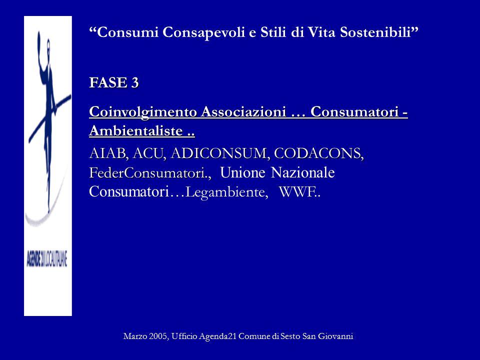 """""""Consumi Consapevoli e Stili di Vita Sostenibili"""" FASE 3 Coinvolgimento Associazioni … Consumatori - Ambientaliste.. AIAB, ACU, ADICONSUM, CODACONS, F"""