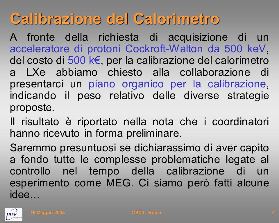 16 Maggio 2005CSN1 - Roma2 Calibrazione del Calorimetro A fronte della richiesta di acquisizione di un acceleratore di protoni Cockroft-Walton da 500 keV, del costo di 500 k€, per la calibrazione del calorimetro a LXe abbiamo chiesto alla collaborazione di presentarci un piano organico per la calibrazione, indicando il peso relativo delle diverse strategie proposte.