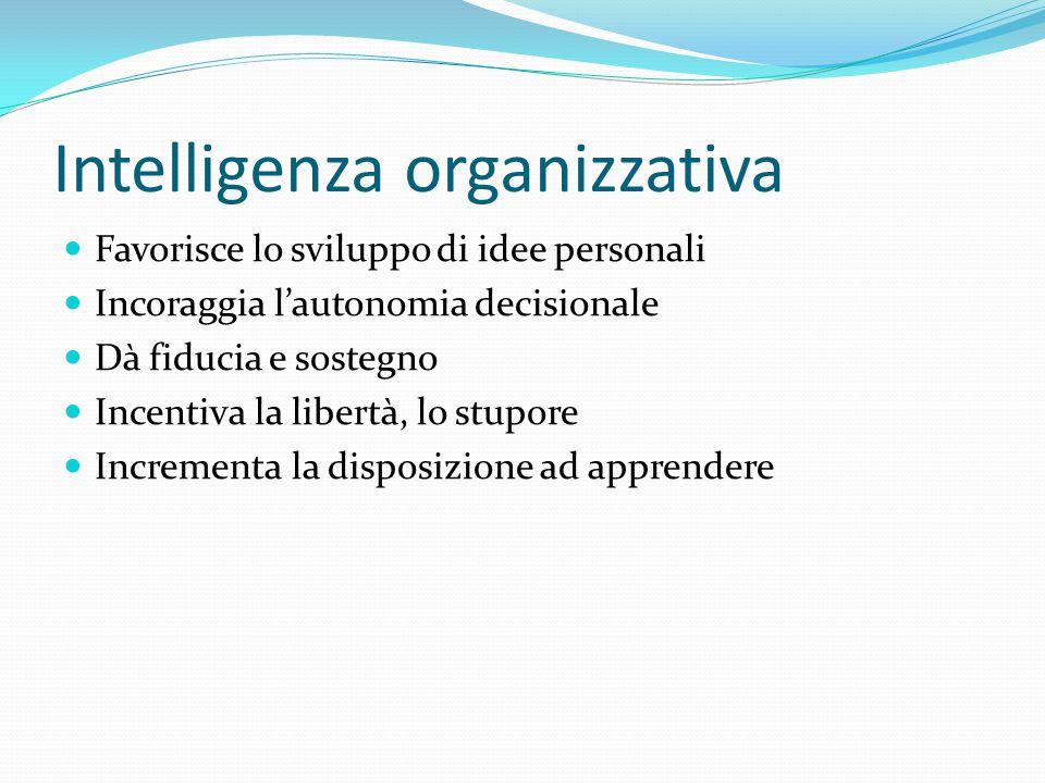 Intelligenza organizzativa Favorisce lo sviluppo di idee personali Incoraggia l'autonomia decisionale Dà fiducia e sostegno Incentiva la libertà, lo stupore Incrementa la disposizione ad apprendere