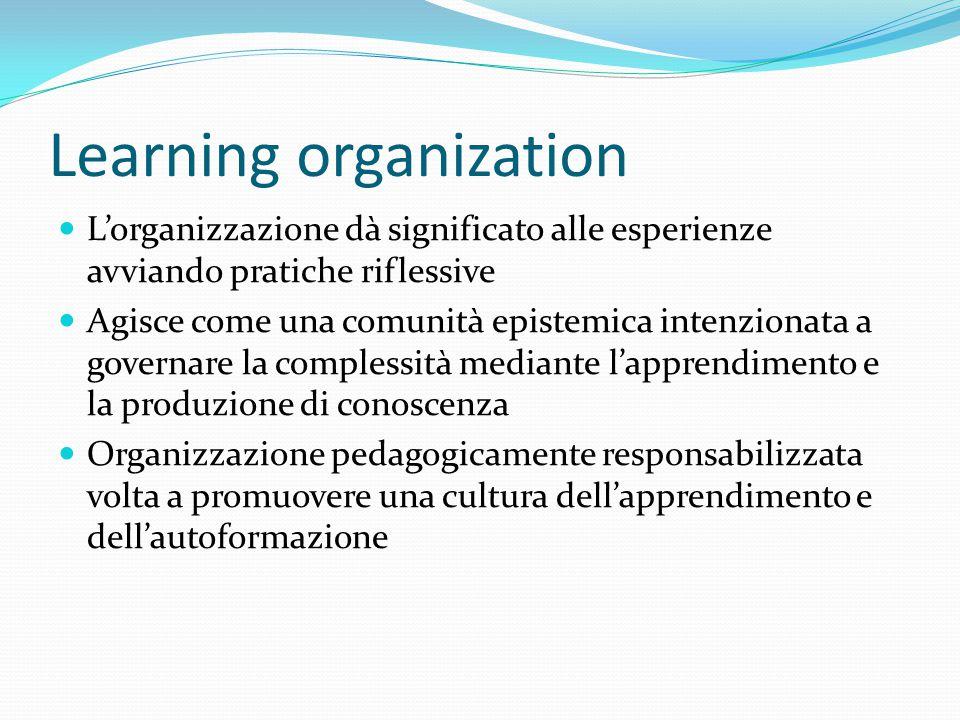 Learning organization L'organizzazione dà significato alle esperienze avviando pratiche riflessive Agisce come una comunità epistemica intenzionata a governare la complessità mediante l'apprendimento e la produzione di conoscenza Organizzazione pedagogicamente responsabilizzata volta a promuovere una cultura dell'apprendimento e dell'autoformazione