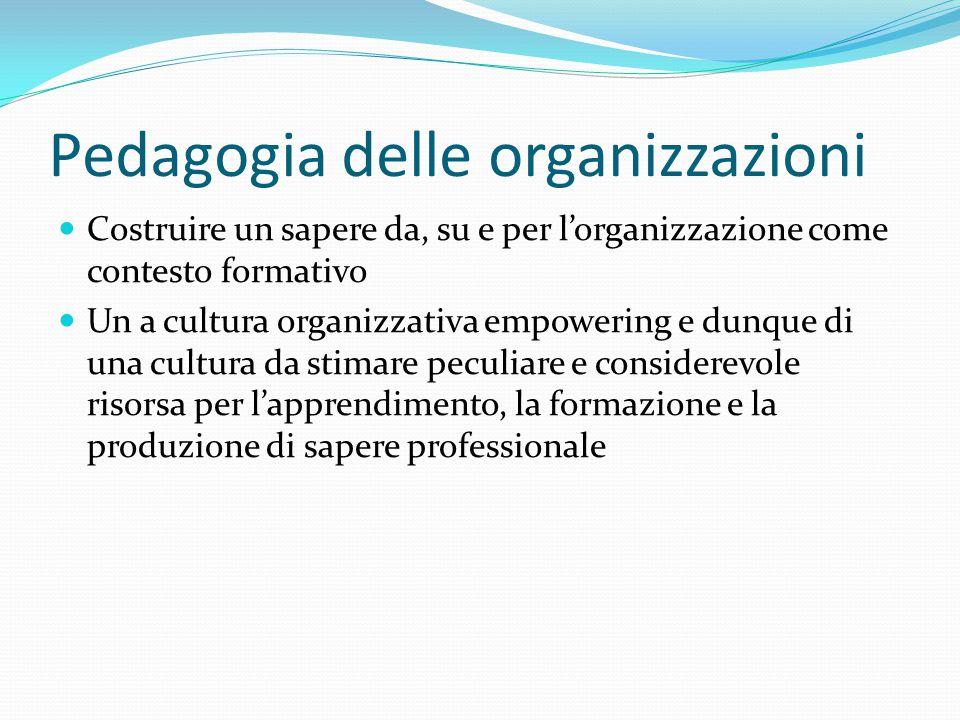Pedagogia delle organizzazioni Costruire un sapere da, su e per l'organizzazione come contesto formativo Un a cultura organizzativa empowering e dunque di una cultura da stimare peculiare e considerevole risorsa per l'apprendimento, la formazione e la produzione di sapere professionale