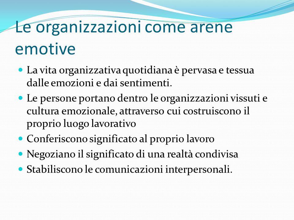 Le organizzazioni come arene emotive La vita organizzativa quotidiana è pervasa e tessua dalle emozioni e dai sentimenti. Le persone portano dentro le