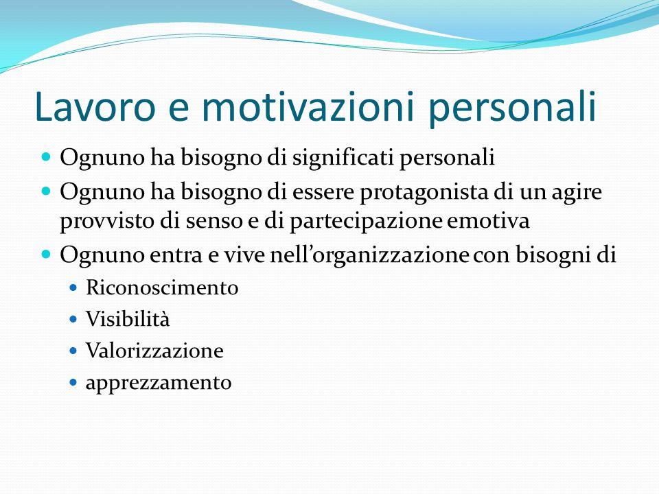 Lavoro e motivazioni personali Ognuno ha bisogno di significati personali Ognuno ha bisogno di essere protagonista di un agire provvisto di senso e di partecipazione emotiva Ognuno entra e vive nell'organizzazione con bisogni di Riconoscimento Visibilità Valorizzazione apprezzamento