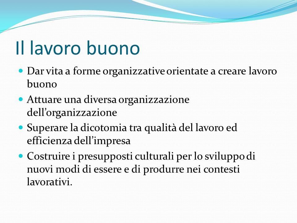 Il lavoro buono Dar vita a forme organizzative orientate a creare lavoro buono Attuare una diversa organizzazione dell'organizzazione Superare la dico