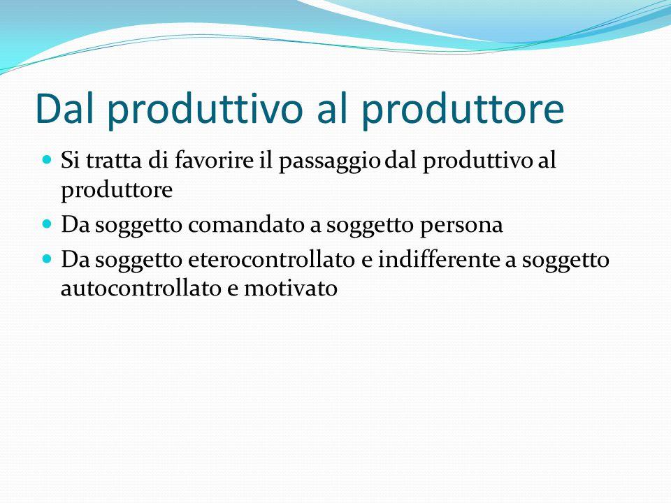 Dal produttivo al produttore Si tratta di favorire il passaggio dal produttivo al produttore Da soggetto comandato a soggetto persona Da soggetto eter