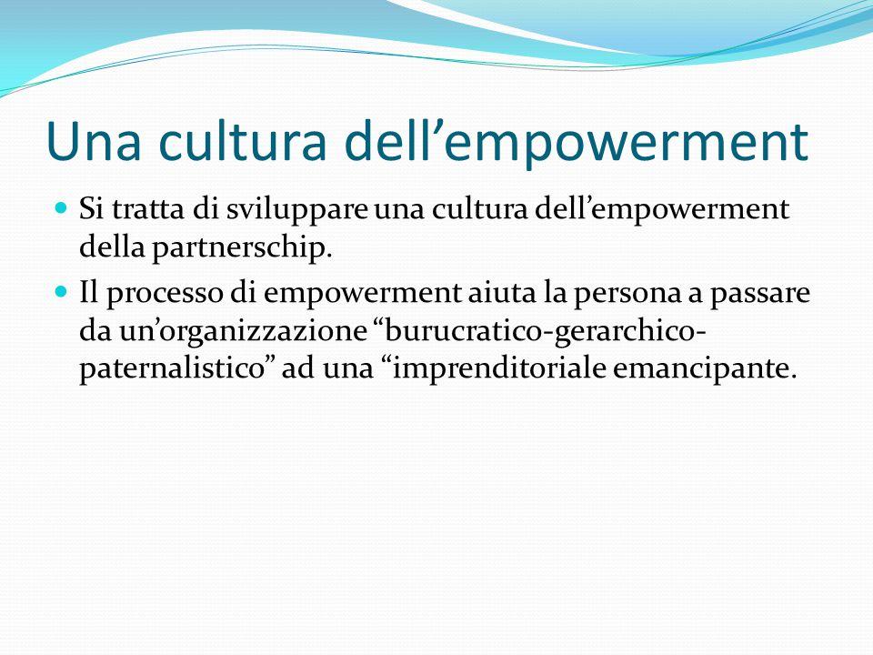 Una cultura dell'empowerment Si tratta di sviluppare una cultura dell'empowerment della partnerschip. Il processo di empowerment aiuta la persona a pa