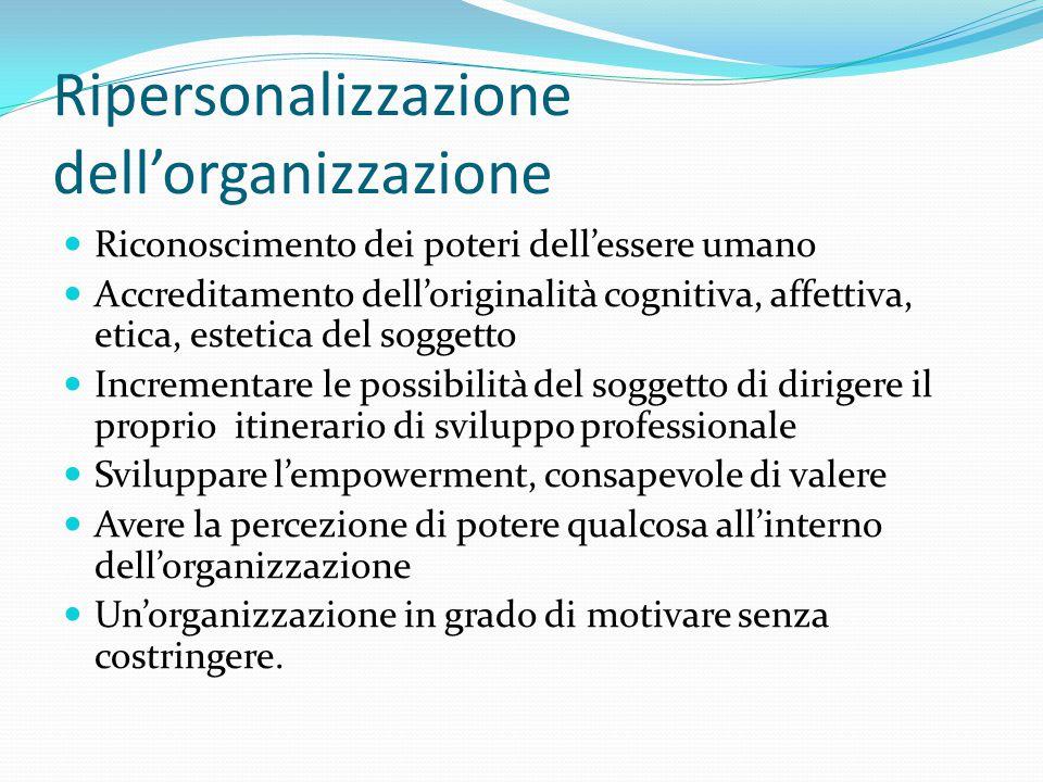 Ripersonalizzazione dell'organizzazione Riconoscimento dei poteri dell'essere umano Accreditamento dell'originalità cognitiva, affettiva, etica, estet
