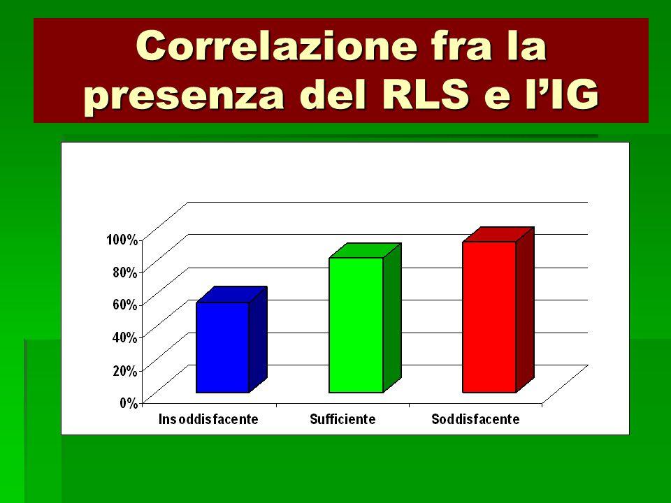 Correlazione fra la presenza del RLS e l'IG