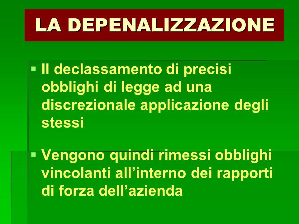 LA DEPENALIZZAZIONE   Il declassamento di precisi obblighi di legge ad una discrezionale applicazione degli stessi   Vengono quindi rimessi obblig
